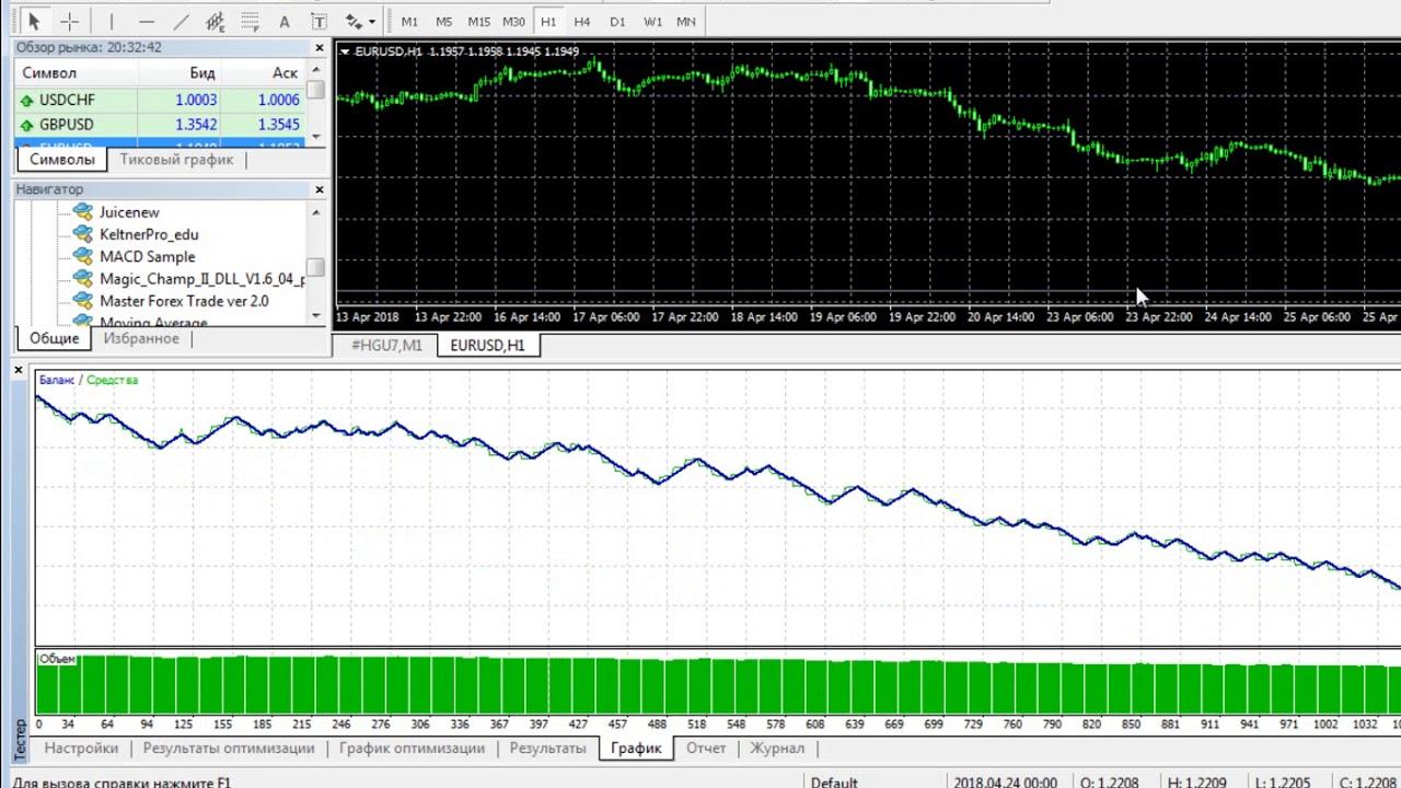 Форекс нострадамус анализ рынка forex на 15.02.12