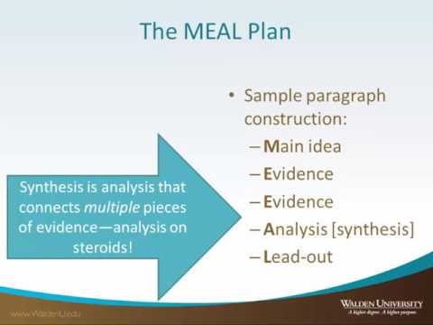 meal analysis essay Virginia woolf's two meals essay how to use the directions men's meal longer then women's meal use the text to support your analysis of the topic.