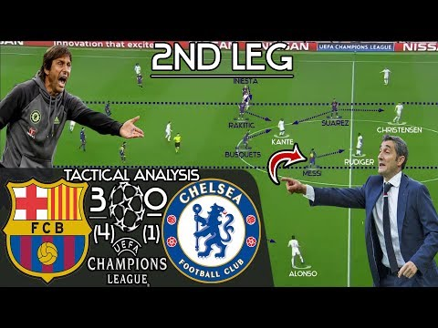 How Valverde's Barcelona Broke Chelsea's Compact Shape Set Up by Conte in 2nd Leg: Tactical Analysis