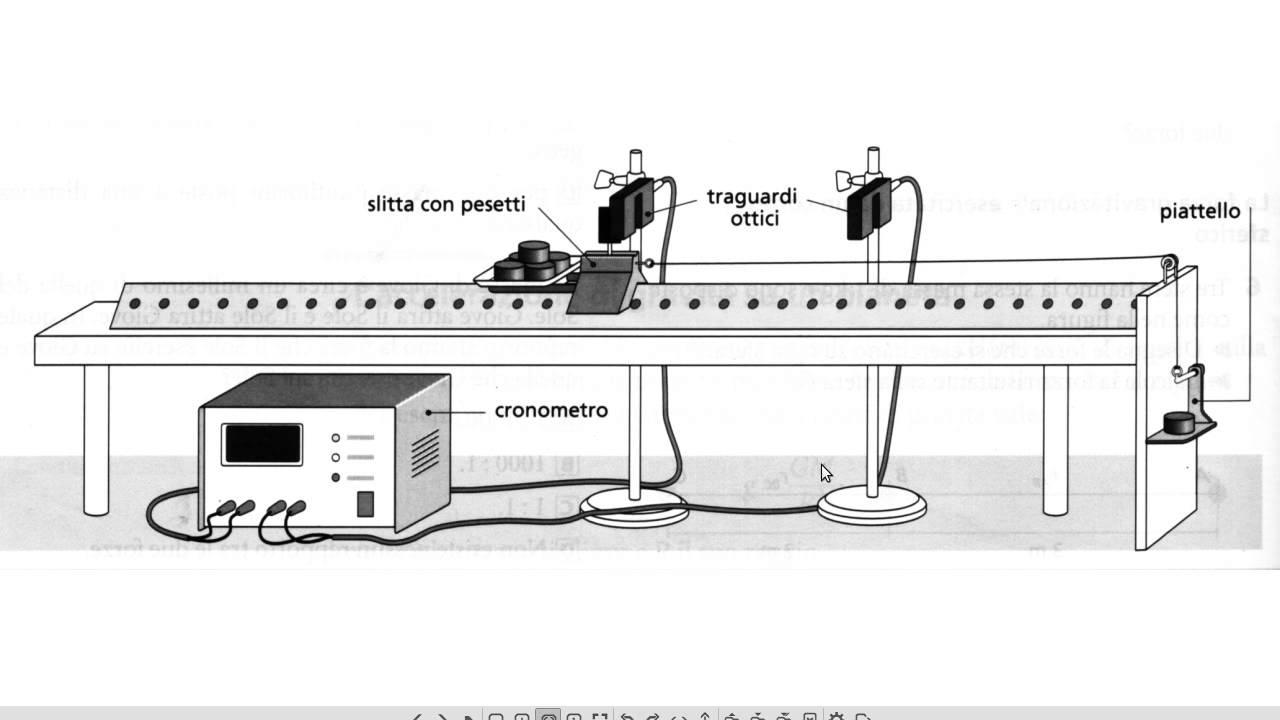 Meccanica cinematica dinamica rotaia a cuscino d 39 aria for Schema autoclave a cuscino d aria