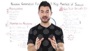 Generating revenue for apps: 5 key metrics to consider | Pulsate Academy