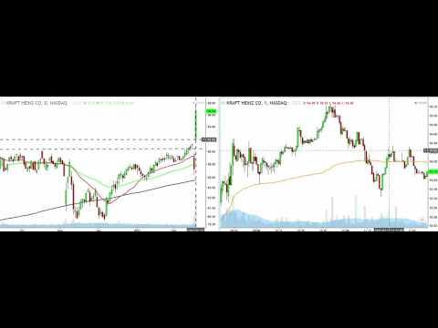 Trade Highlights Level 1 Gap Trading