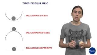 ERM: 14.1. Inestabilidad elástica