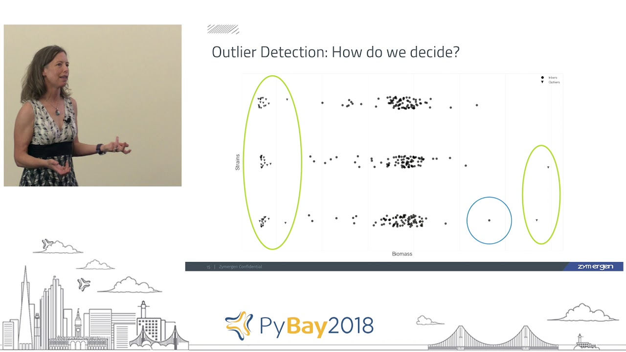 Image from Robots, Biology and Unsupervised Model Selection | Amelia Taylor @ PyBay 2018