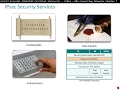 7.3 Introducing IPsec (CCNA 4: Chapter 7: Securing Site-to-Site Connectivity)