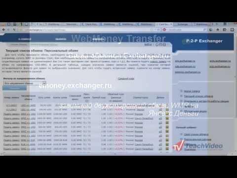 Кредитные карты Альфа-Банка — как получить, условия