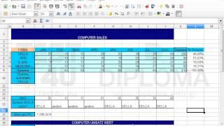 Passen Sie die Fußzeile des Arbeitsblattes (Tabelle) SALES so an, dass das aktuelle Datum auf...