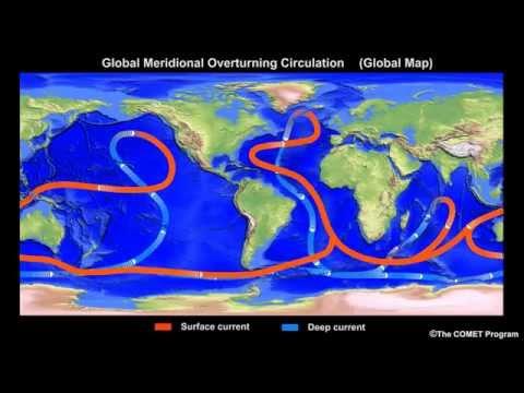Meridional Overturning Circulation (MOC)