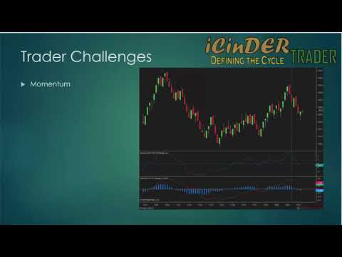 Understand Trader Challenges with iCinDER