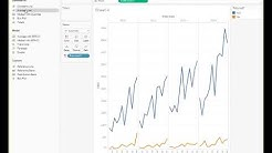 Channel Stuffing Fraud Analysis in Tableau