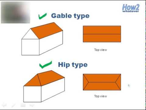Measure The Surface Area Of A Roof Youtube