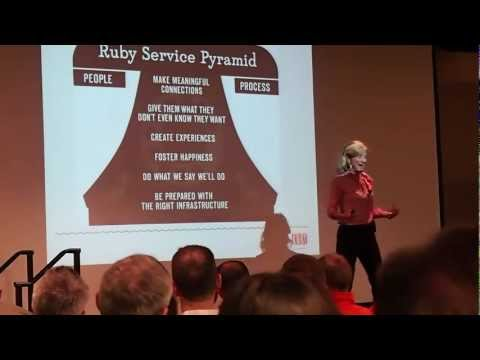 Jill Nelson | Practice WOWism: Growth Through Customer Experience