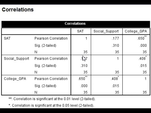 How to Calculate a Correlation Matrix in SPSS