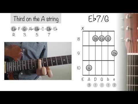 Eb7g Guitar Chord Worshipchords