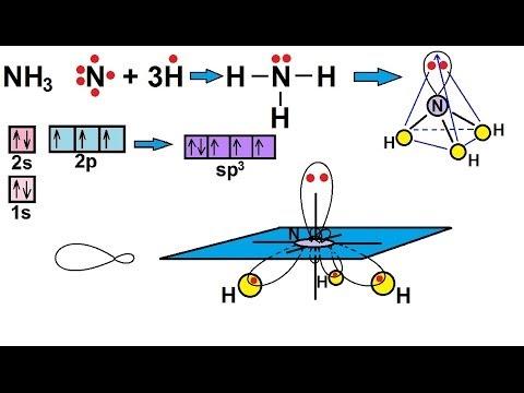 Chemistry - Molecular Structure (39 of 45) Hybridization ...