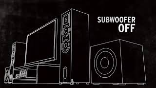 Klipsch R 110SW Subwoofer Review