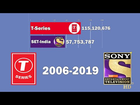 T-Series Vs SET India - Subscriber History (2006-2019)