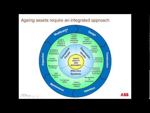 Life Begins at 40 for Assets Too! Webinar