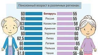 Крым Пенсионная реформа России Генноцид или Благо Пенсию получать будет некому?