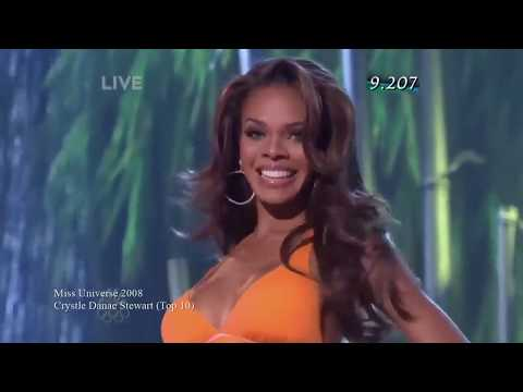 All Contestants Miss Universe from USA (1952-2017)