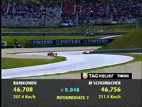 Schumacher best lap ever