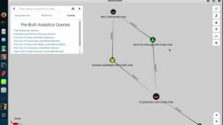 BloodHound - Analyzing Active Directory Trust Relationships