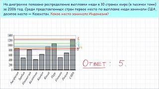 Задача 2 ЕГЭ 2016 по математике. Урок 37
