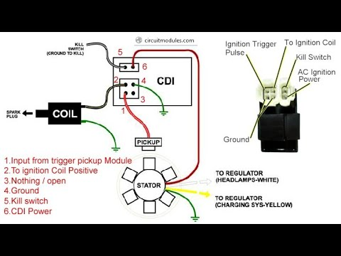 Cdi Box Unit Wiring Connections Capacitor Discharge Ignition System Honda Cd 70 2019 Youtube