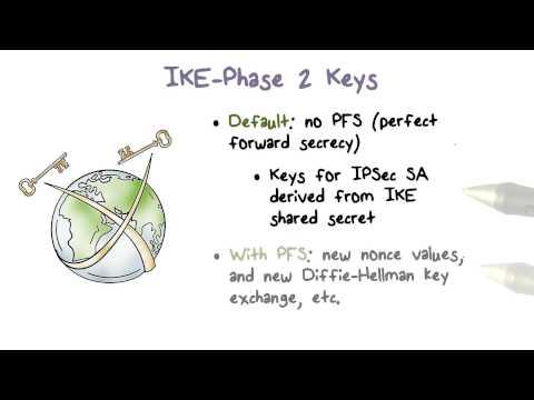 IKE Phase II Keys