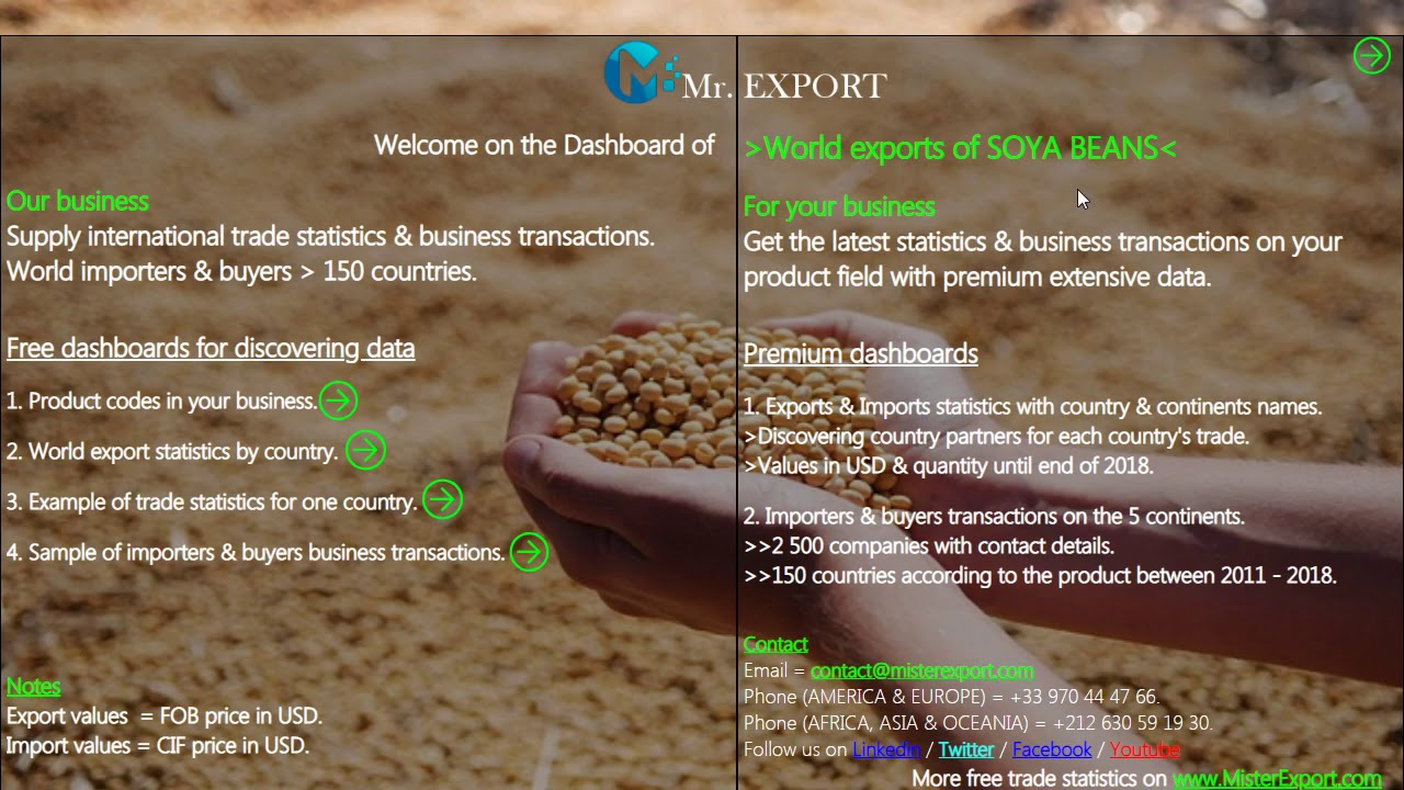 SOY, SOYA, SOYBEAN : statistics, database, trade transactions on