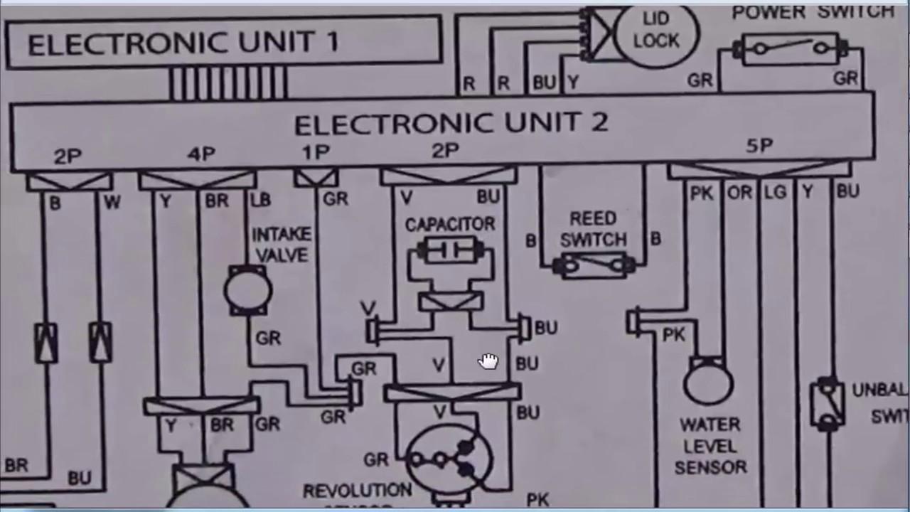 toshiba washing machine circuit diagram pdf