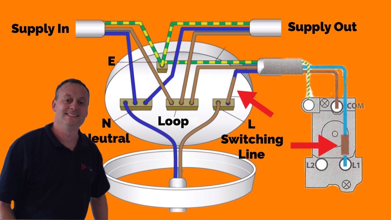 electrical wiring diagram light switch thetford c260 toilet 3 plate loop-in method connections explained for a domestic lighting circuit - youtube
