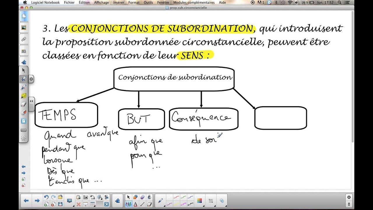 Phrase complexe : Proposition subordonnée circonstancielle ...
