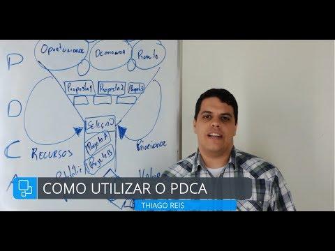 o-funil-da-gestão-de-projetos:-como-utilizar-o-ciclo-pdca