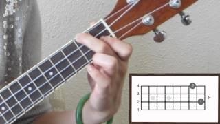 Ukulele Lesson 1 - C-Am-F-G7 Chord Progression & Basic Strum Pattern