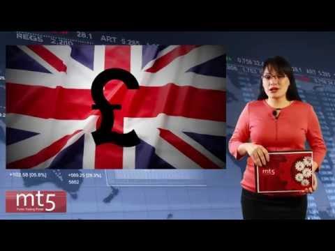 Прогноз Форекс на сегодня, 14 октября 2015 года. Обзор EURUSD, GBPUSD и USDCHF
