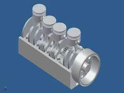 engine rotation