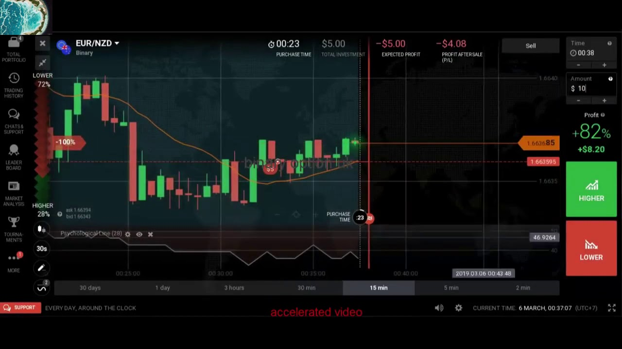 Binary options trading apps covered interest rate parity arbitrage betting