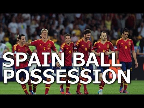Spain - Ball Possession