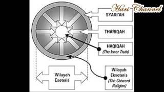 Download Penjelasan Singkat ilmu Syariat,Thariqat,Hakikat,Makrifat by Buya Yahya Mp3