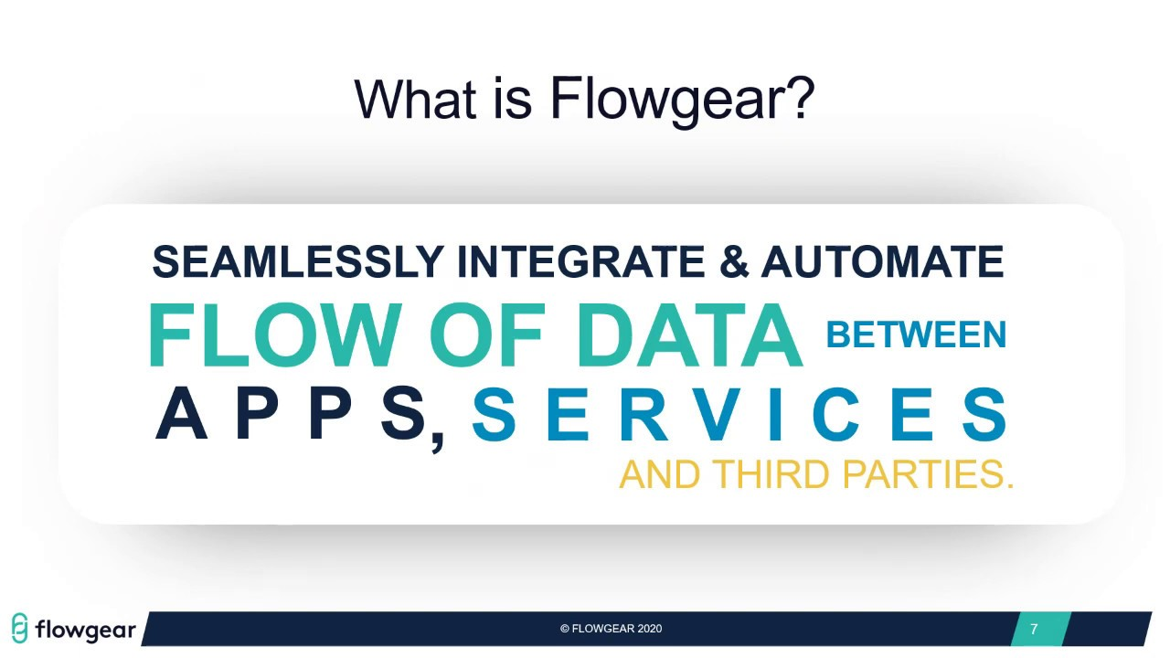 A First Technology Integration and Automation Webinar hosted by First Digital and Flowgear