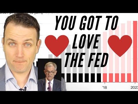 Stock Market News - The FED, Inflation, Interest Rates & Investing
