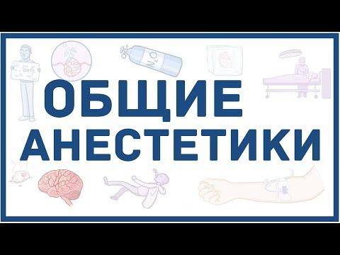 Общие анестетики - механизм действия, виды, побочные эффекты, мнемоника для запоминания