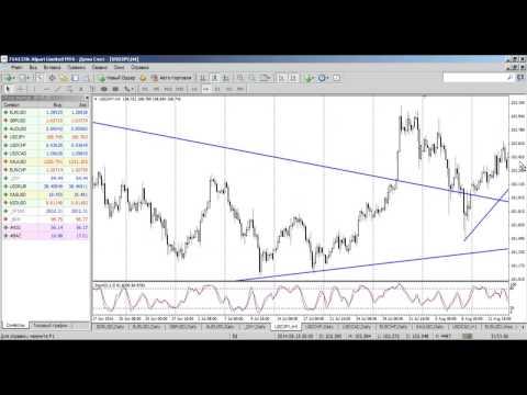 Среднесрочный анализ валютных курсов Форекс от 18.09.2014