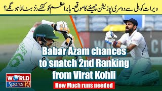 Babar Azam chances to snatch 2nd ranking from Virat Kohli | ICC Test ranking 2020