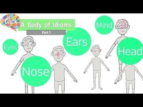 Click [by Mahidol] A Body Of Idioms - Part 1 แบ่งอวัยวะในร่างกาย มาสอนสำนวนภาษาอังกฤษ