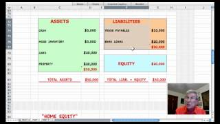 Chap 1, Basic concepts of financial accounting