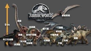侏羅紀世界:殞落國度裡面到底有多少種恐龍?(Dinosaurs in Jurassic World: Fallen Kingdom)