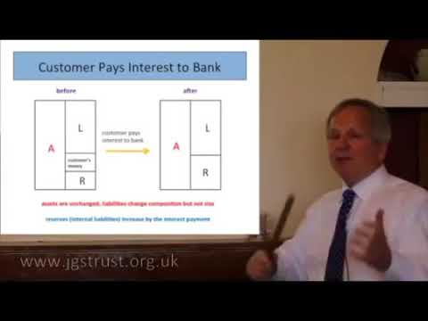 Debt Based Money & Banking  Where Does Money Come From Part 3 of 3