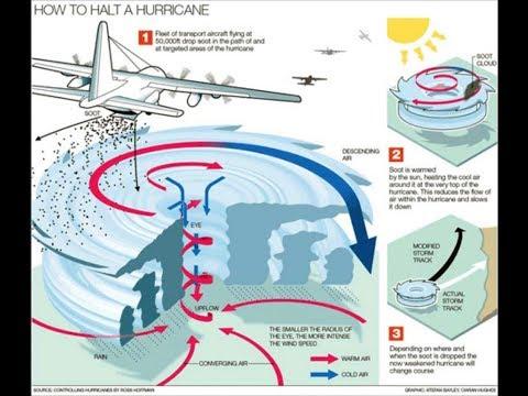 How to Halt a Hurricane, Houston Dam Overflows, Latest Harvey News